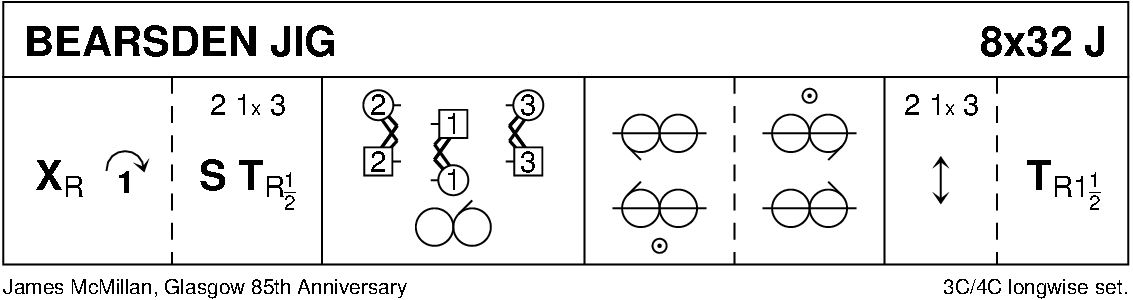 The Bearsden Jig Keith Rose's Diagram