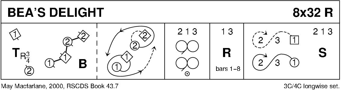 Bea's Delight Keith Rose's Diagram