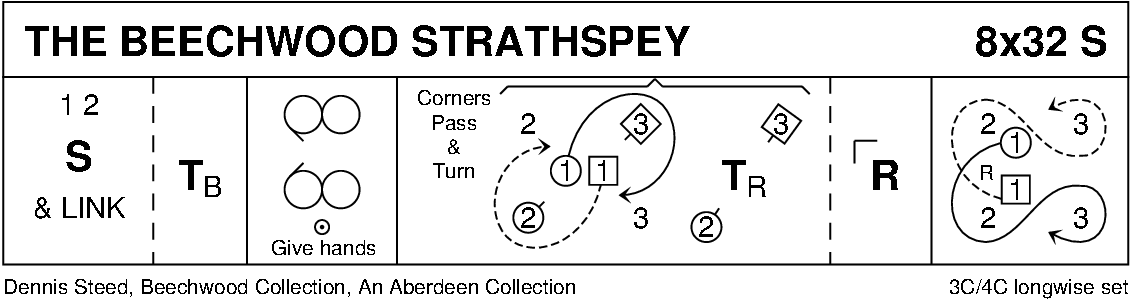 The Beechwood Strathspey Keith Rose's Diagram