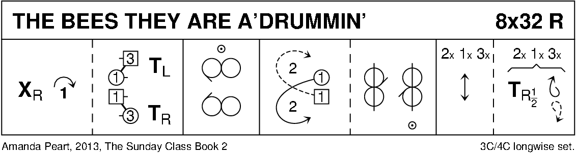 The Bees They Are A'Drummin' Keith Rose's Diagram