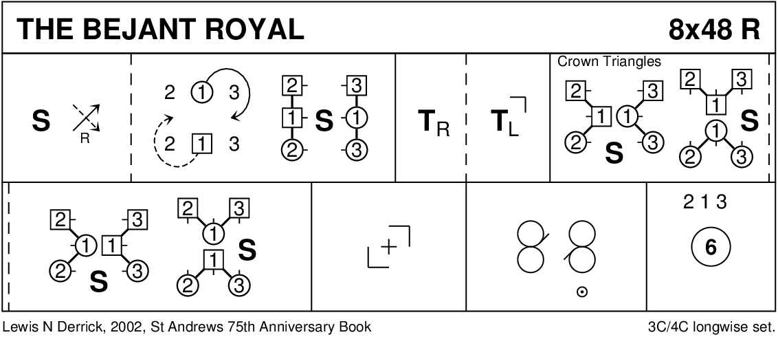 The Bejant Royal Keith Rose's Diagram
