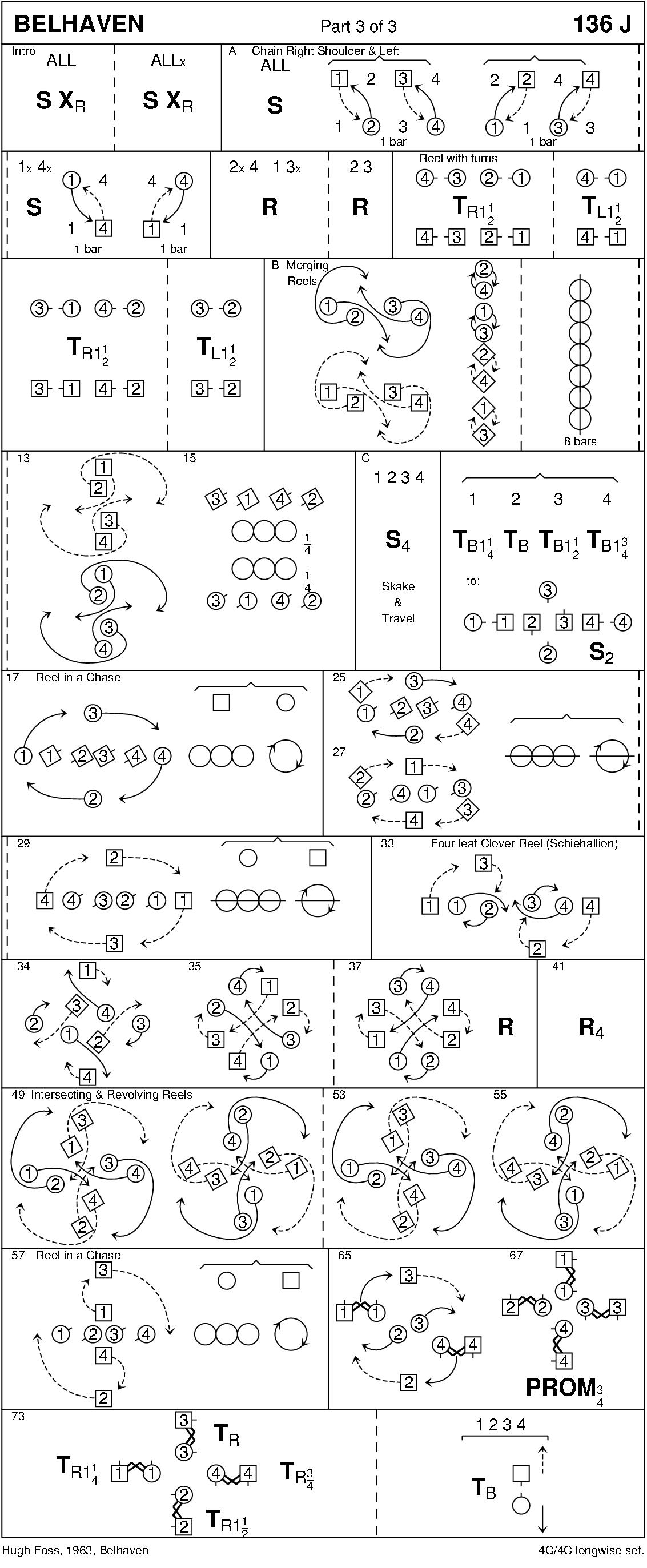 Belhaven (Jig) Keith Rose's Diagram