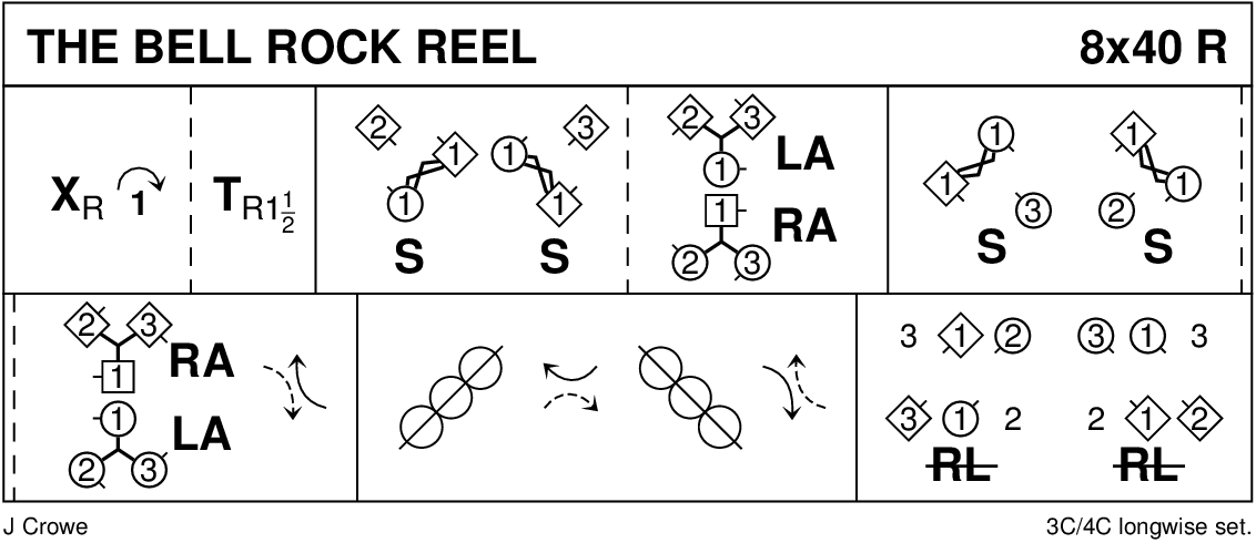 The Bell Rock Reel Keith Rose's Diagram