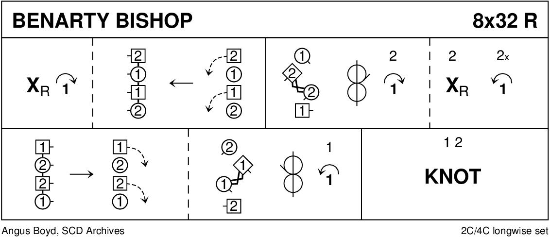 Benarty Bishop Keith Rose's Diagram