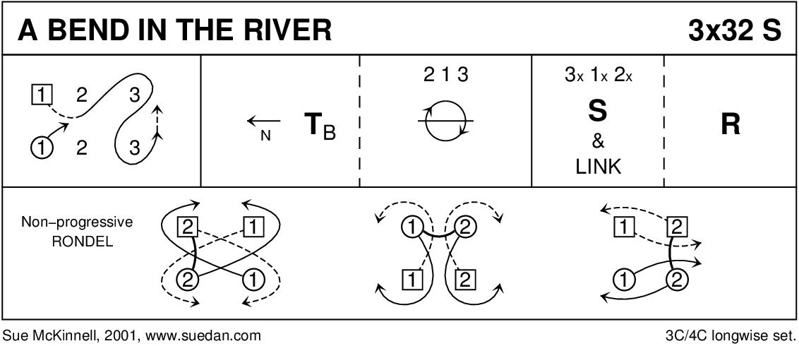 A Bend In The River Keith Rose's Diagram