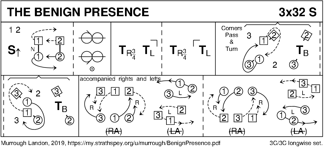 The Benign Presence Keith Rose's Diagram