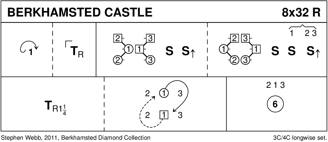Berkhamsted Castle Keith Rose's Diagram
