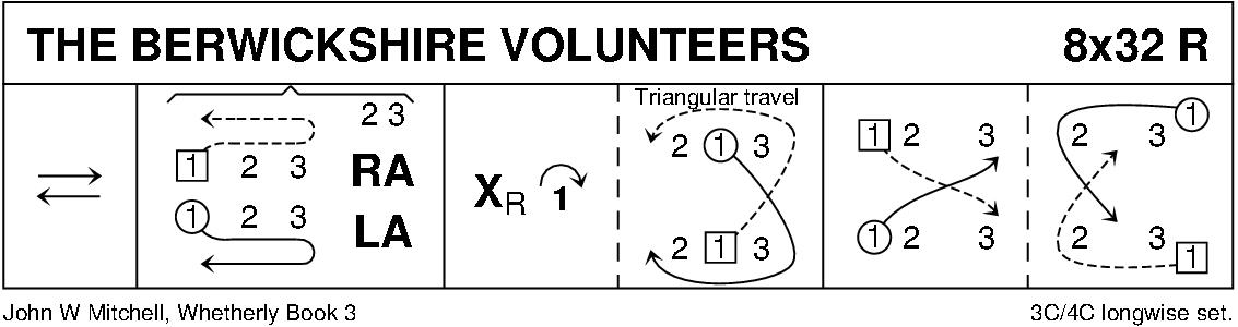 The Berwickshire Volunteers Keith Rose's Diagram