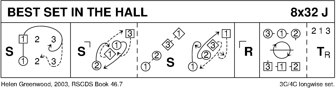 Best Set In The Hall Keith Rose's Diagram