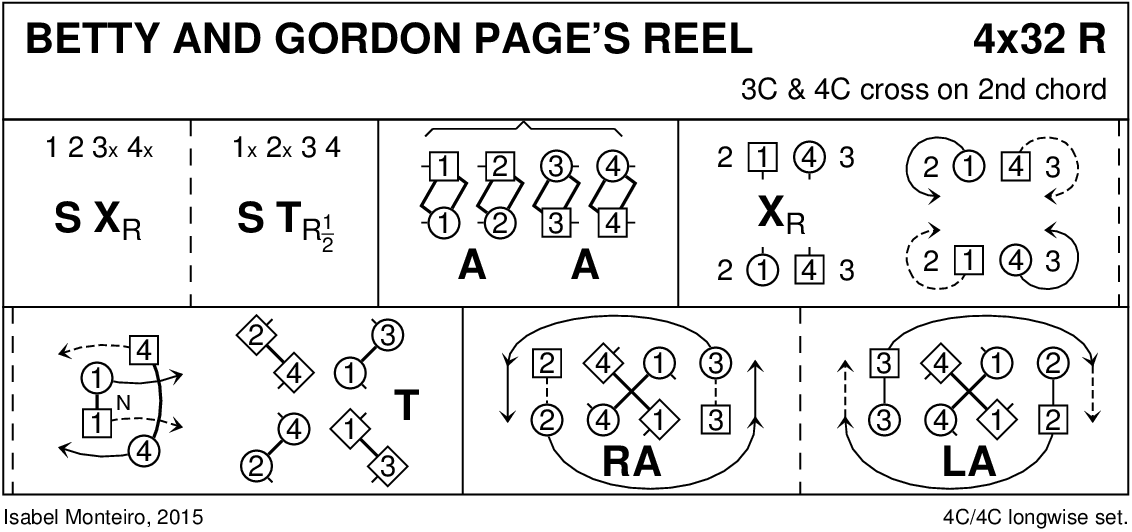 Betty And Gordon Page's Reel Keith Rose's Diagram