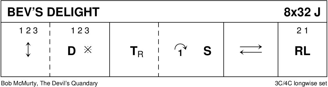 Bev's Delight Keith Rose's Diagram