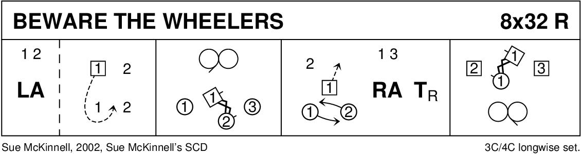 Beware The Wheelers Keith Rose's Diagram