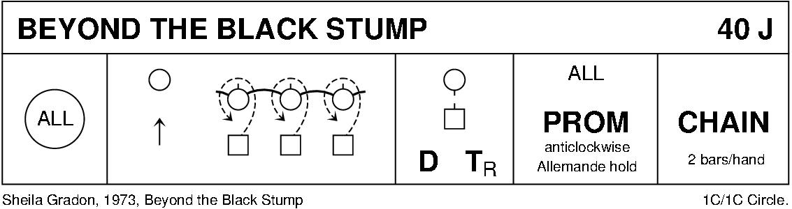 Beyond The Black Stump Keith Rose's Diagram