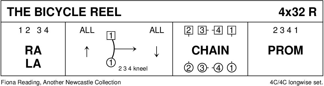 Bicycle Reel Keith Rose's Diagram