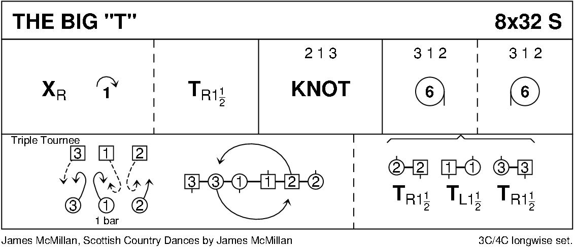 The Big T Keith Rose's Diagram