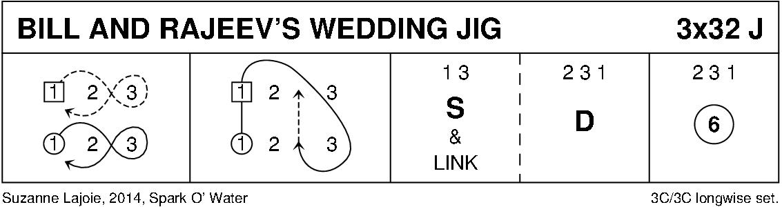 Bill And Rajeev's Wedding Jig Keith Rose's Diagram
