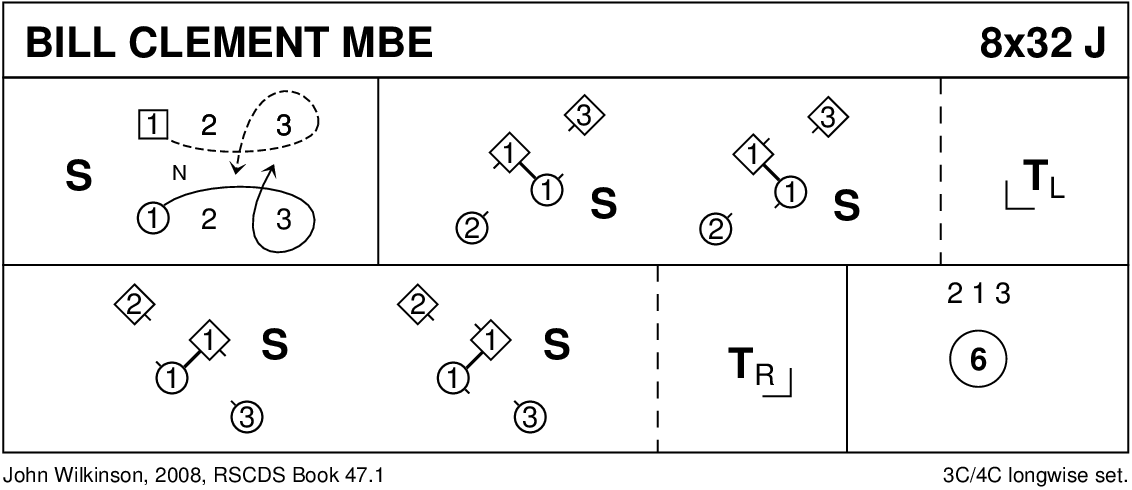 Bill Clement MBE Keith Rose's Diagram