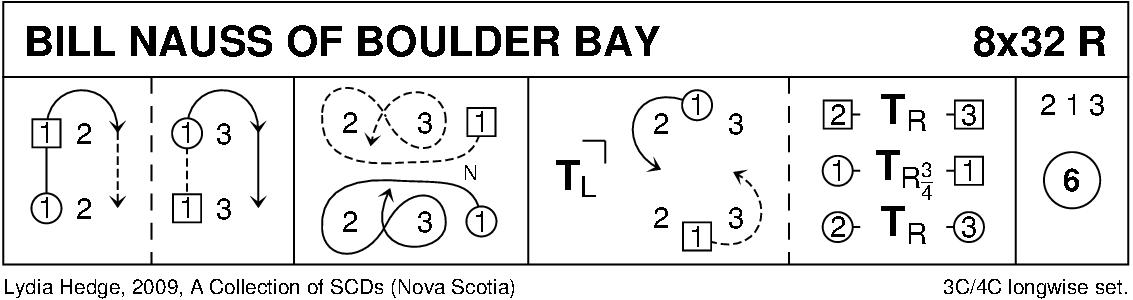 Bill Nauss Of Boulder Bay Keith Rose's Diagram
