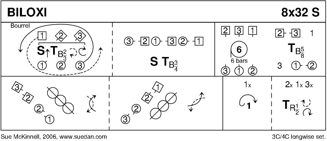 Biloxi Keith Rose's Diagram