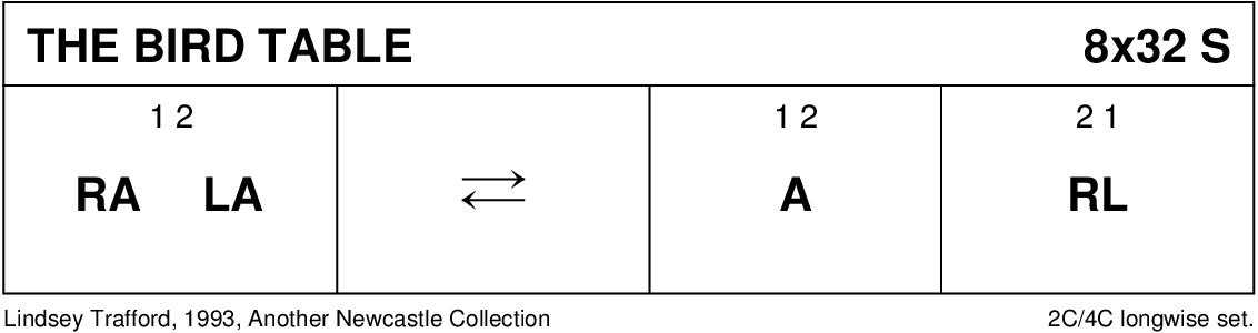 Bird Table Keith Rose's Diagram