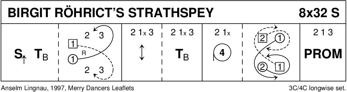 Birgit Röhricht's Strathspey Keith Rose's Diagram