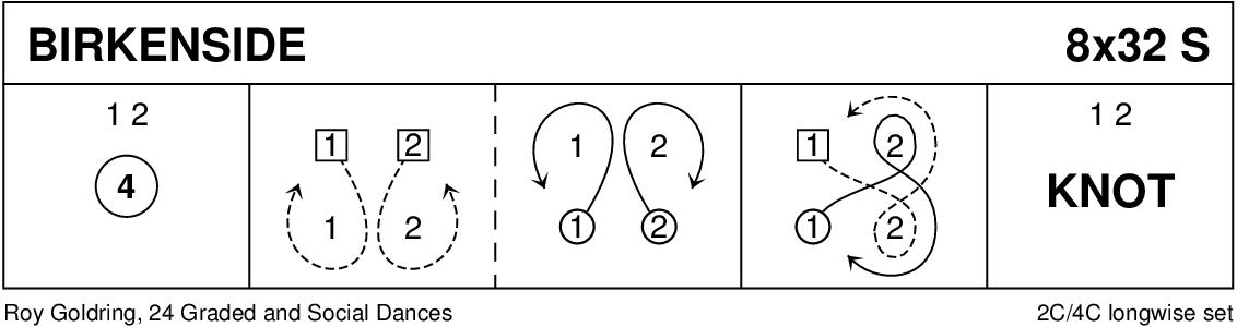Birkenside Keith Rose's Diagram