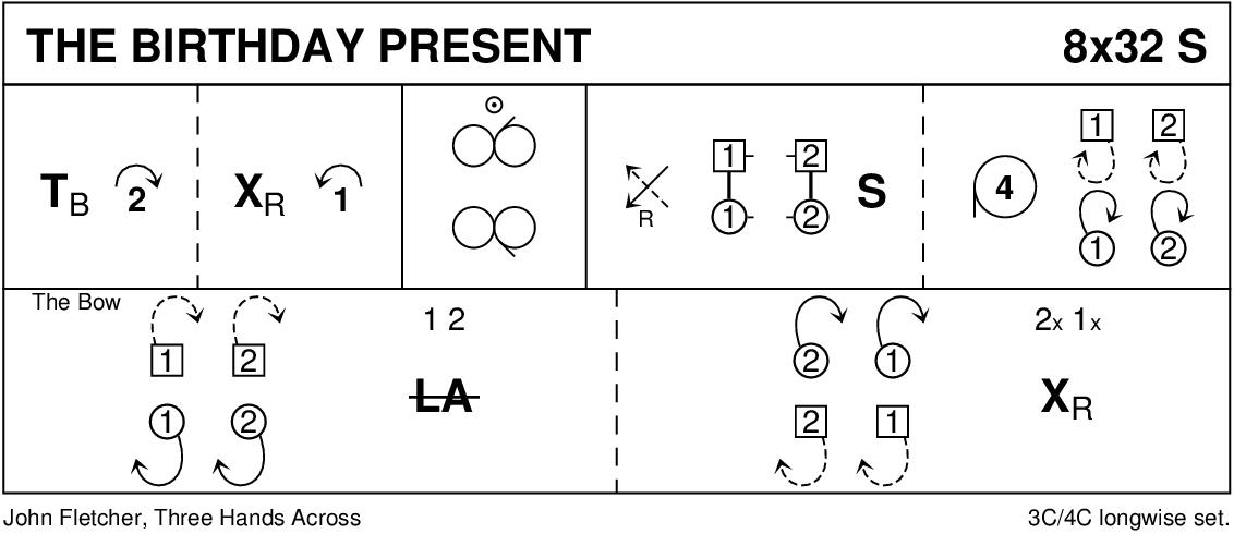 The Birthday Present (Fletcher) Keith Rose's Diagram