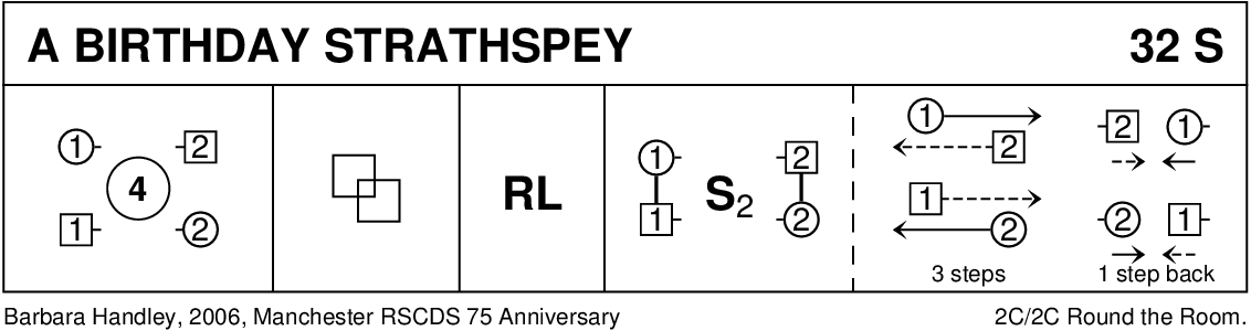 A Birthday Strathspey Keith Rose's Diagram