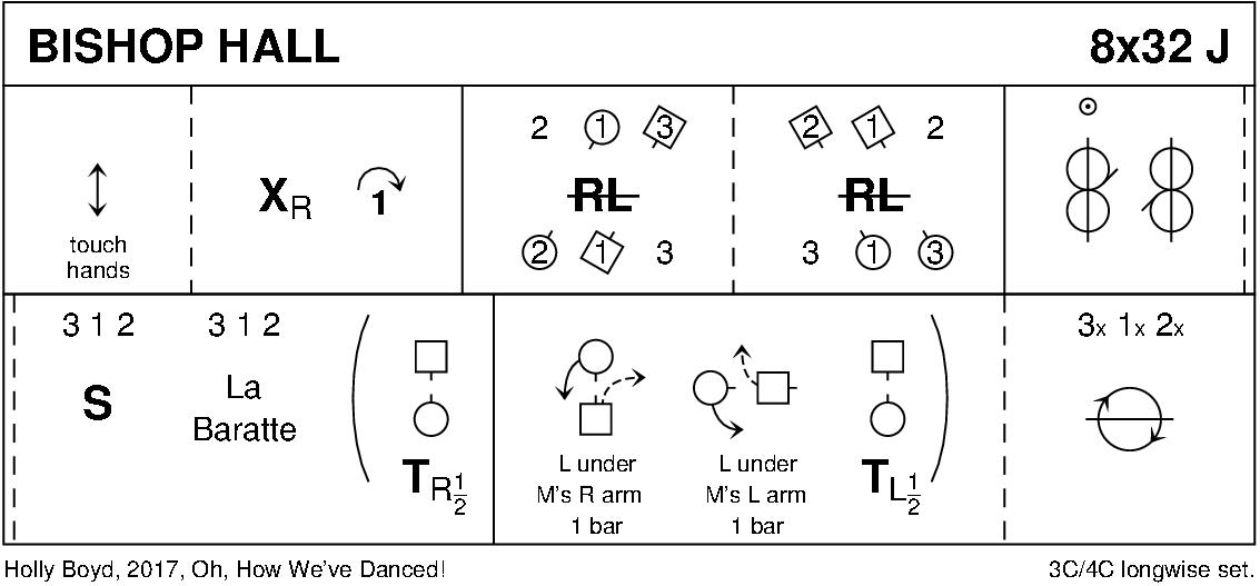 Bishop Hall Keith Rose's Diagram
