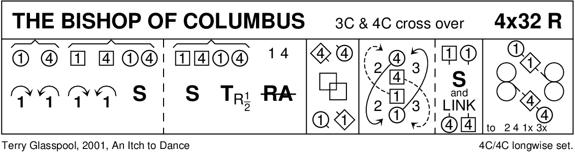 The Bishop Of Columbus Keith Rose's Diagram