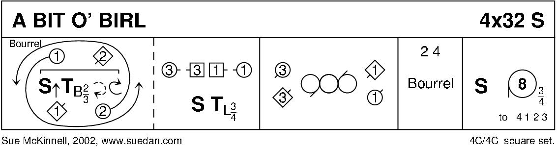 A Bit O' Birl Keith Rose's Diagram