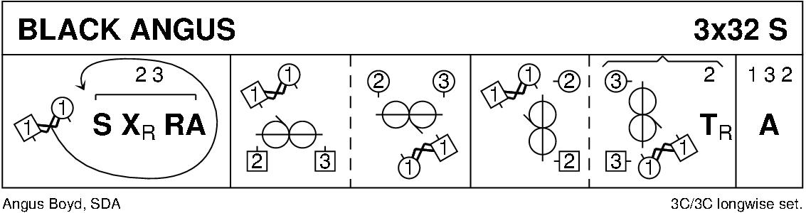 Black Angus Keith Rose's Diagram