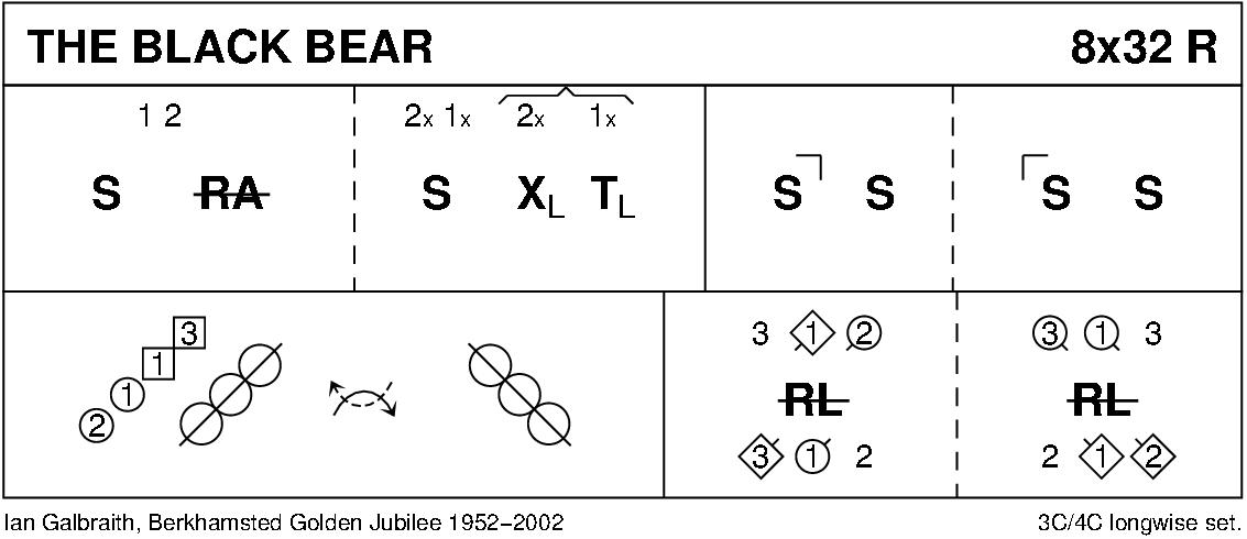 The Black Bear Keith Rose's Diagram
