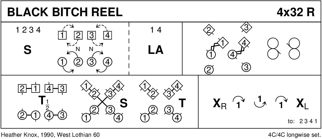 Black Bitch Reel Keith Rose's Diagram