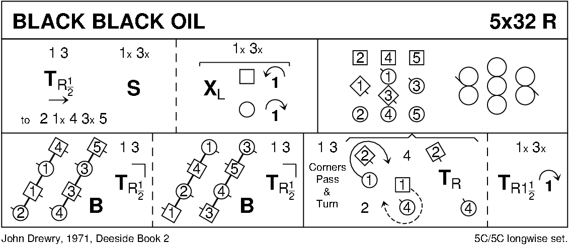 The Black Black Oil Keith Rose's Diagram