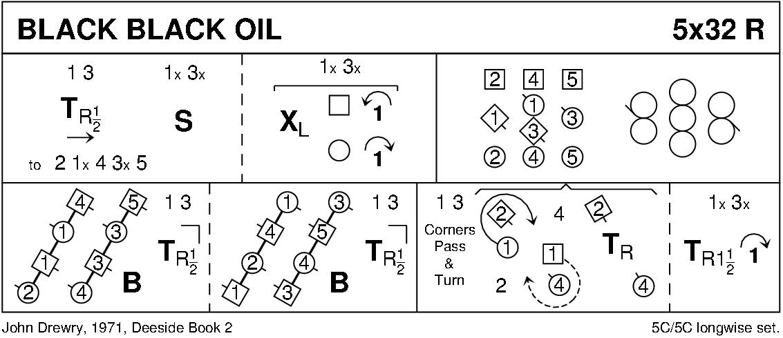 The Black Black Oil Keith Rose's Diagram