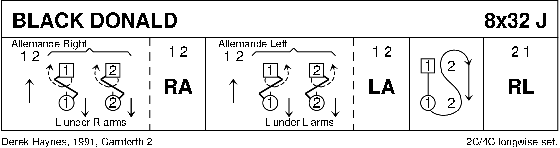 Black Donald Keith Rose's Diagram