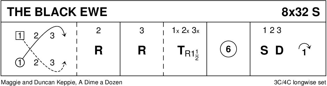 The Black Ewe Keith Rose's Diagram