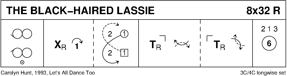 The Black Haired Lassie Keith Rose's Diagram