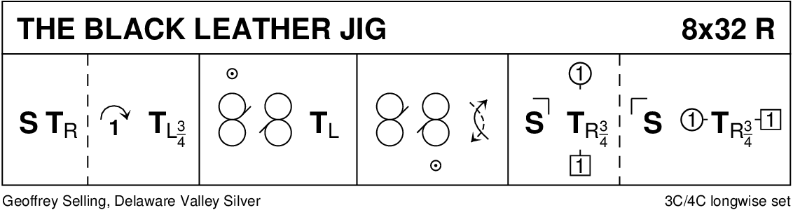 The Black Leather Jig Keith Rose's Diagram