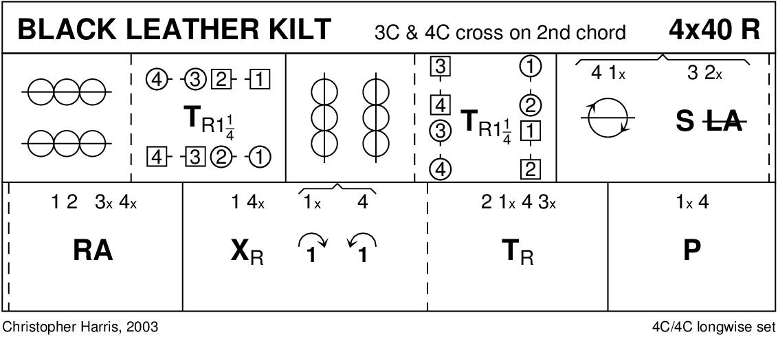 Black Leather Kilt Keith Rose's Diagram