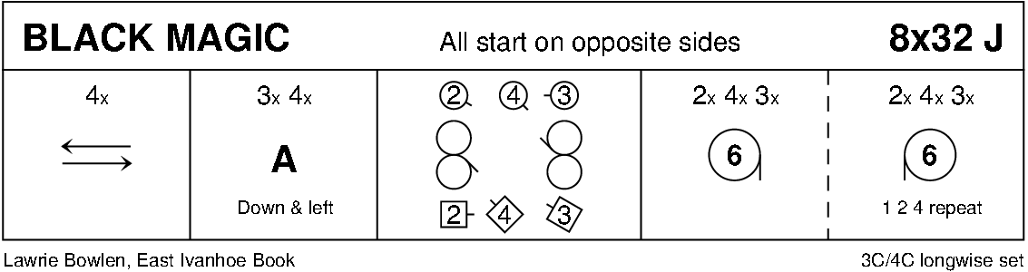 Black Magic Keith Rose's Diagram