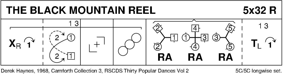 The Black Mountain Reel Keith Rose's Diagram