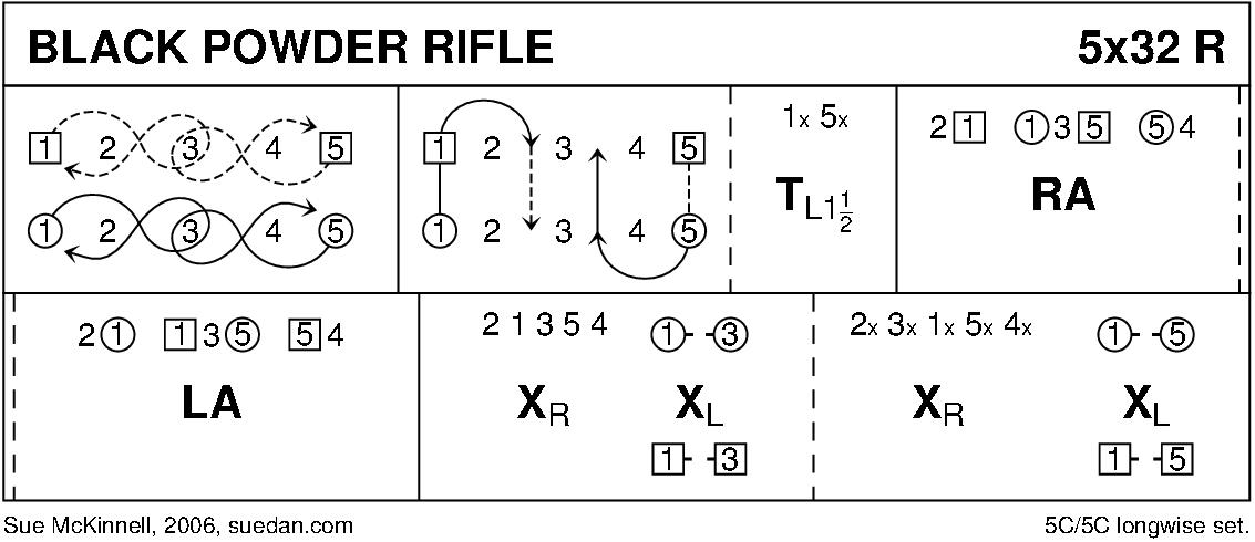 Black Powder Rifle Keith Rose's Diagram