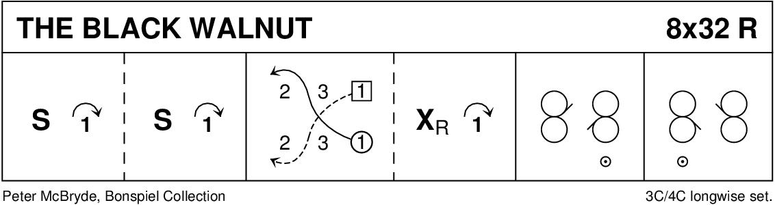 The Black Walnut Keith Rose's Diagram