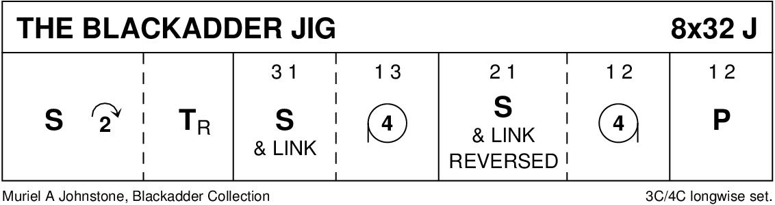 The Blackadder Jig Keith Rose's Diagram