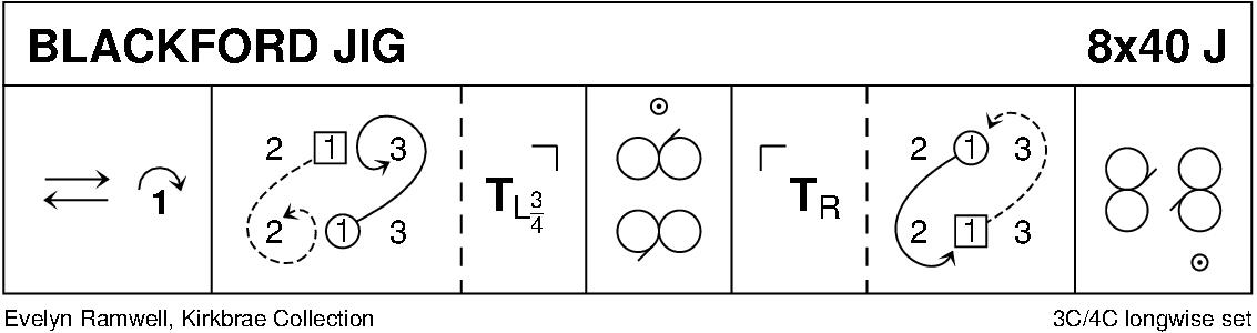 Blackford Jig Keith Rose's Diagram
