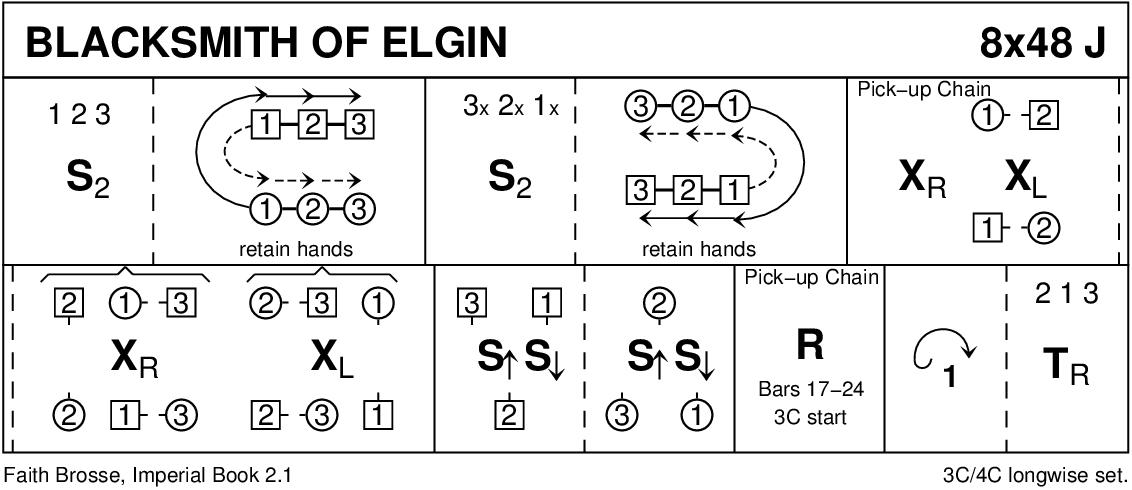 The Blacksmith Of Elgin Keith Rose's Diagram