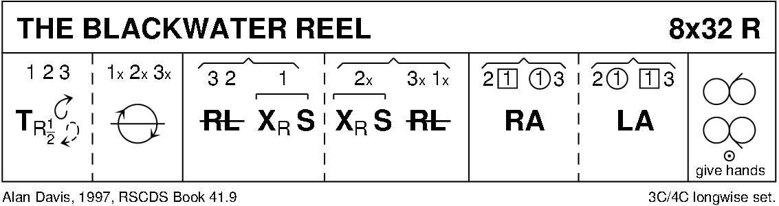 The Blackwater Reel Keith Rose's Diagram
