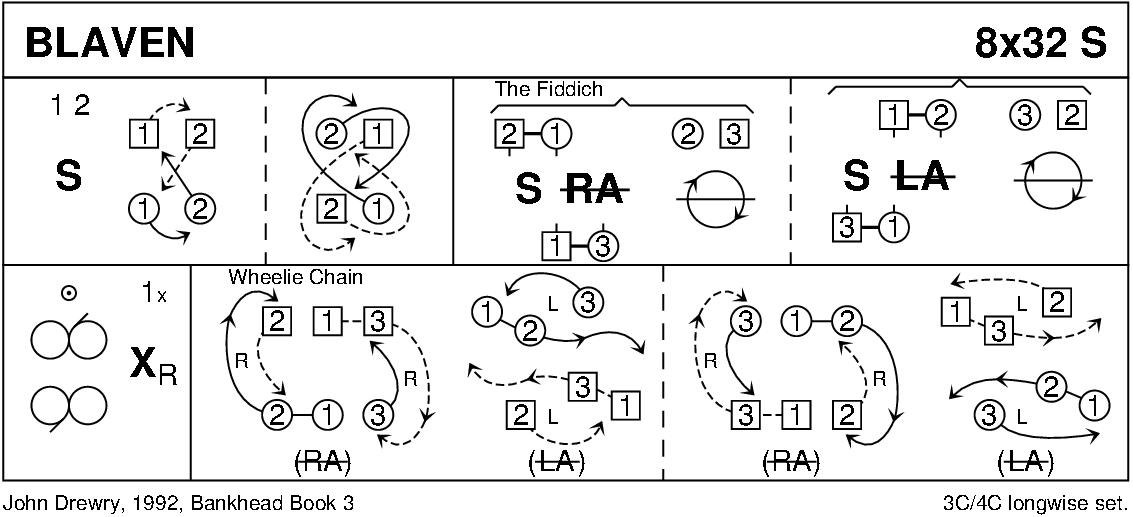 Blaven Keith Rose's Diagram